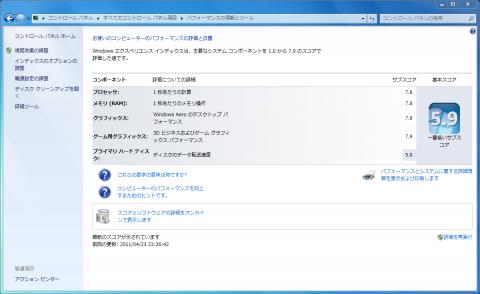 Windows Index Score