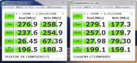 SSD速度比較