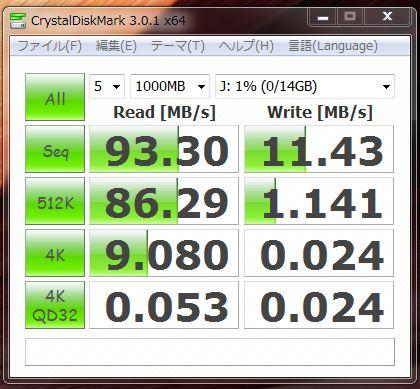 転送速度結果:NTFS