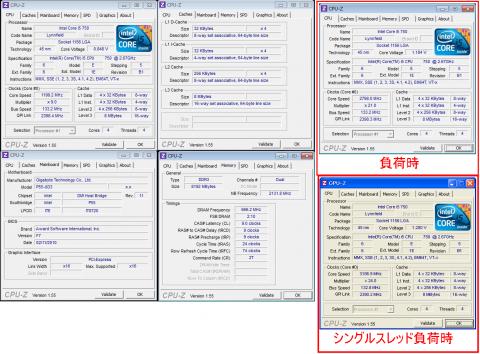 i5-750(定格)CPU-Z