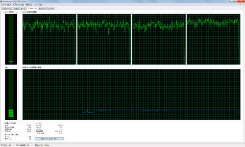 i5-750(定格) エンコード終了直後のタスクマネージャー
