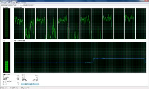 i7-980X(定格) エンコード終了直後のタスクマネージャー