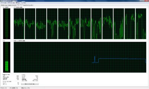 i7-980X(OC) エンコード終了直後のタスクマネージャー