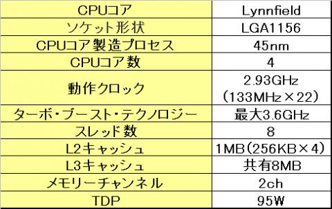 i7-875Kの仕様