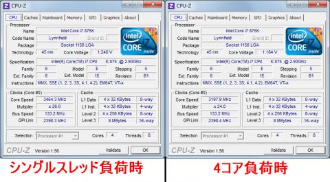CPU-Z 負荷時