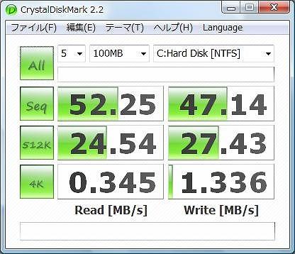 MHZ2320BH CrystalDiskMark