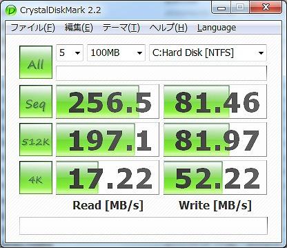 CrystalDiskMark SSD