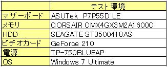 Core i7 870S ベンチマーク構成
