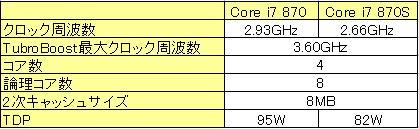 870S_Spec