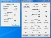 S.T.A.L.K.E.R.ベンチ実行時のCPU/GPU温度
