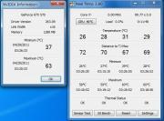 3DMark06実行時のCPU/GPU温度
