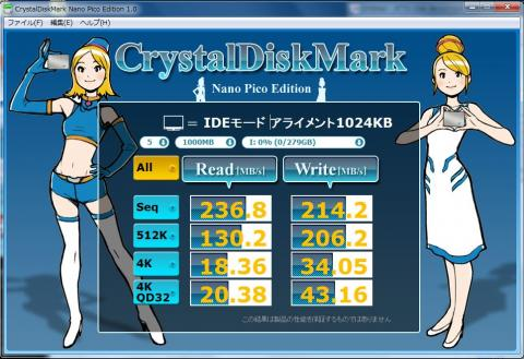 Intel SSD 320 IDE接続 アライメント=1024