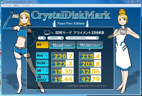 Intel SSD 320 IDE接続 アライメント=256