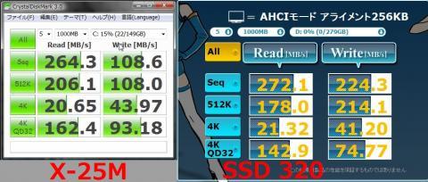 Intel SSD 比較