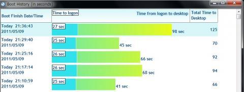 PQI SSDのOS起動速度