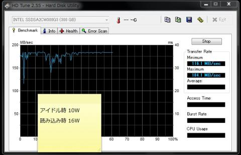 Intel SSD 320消費電力