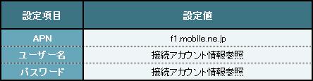設定項目:PS Vita