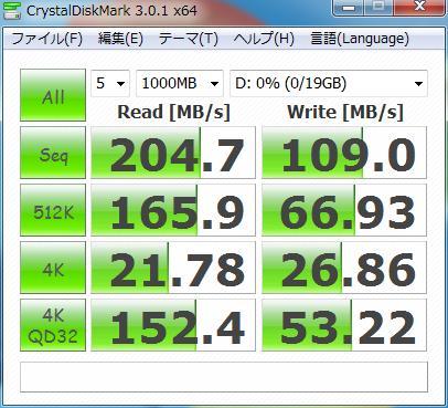 SSD 20GB ベンチマーク