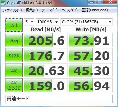 最速モード(2回目)