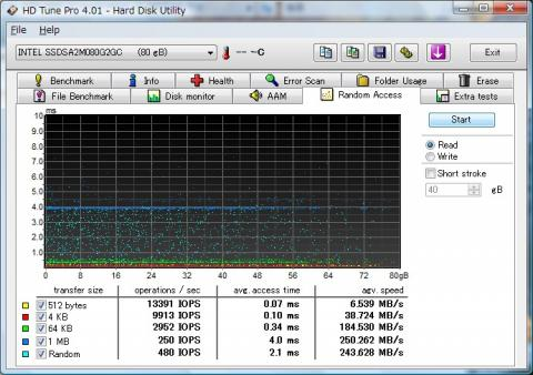 HDTune_NotePC_SSD