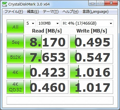 HDDベンチ net.USB経由