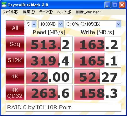 図4:CrystalDiskMark 3.0結果(RAID 0:ICH10R )