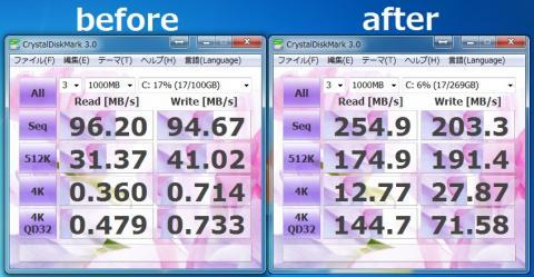大換装before after
