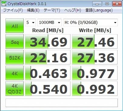 CrystalDiskMark USB接続