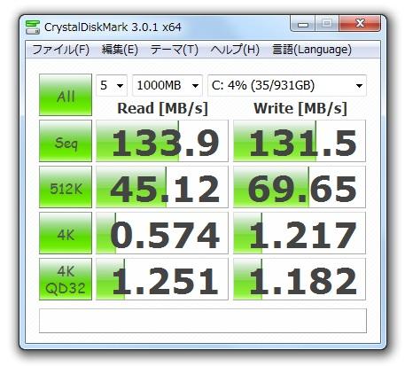 CrystalDiskMarkの結果