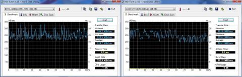 HD Tune比較
