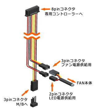 fancon-cable