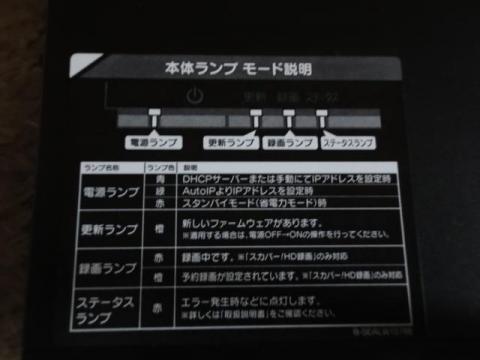 本体ランプモード説明.JPG
