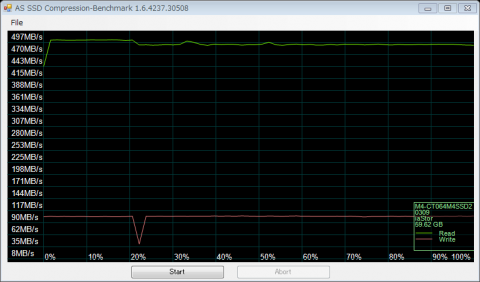 Compression Benchmark