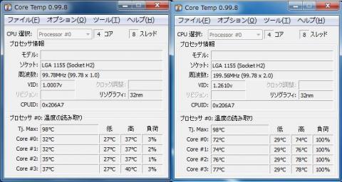 CPU計測