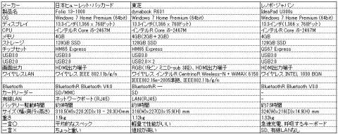 Ultrabook1.jpg