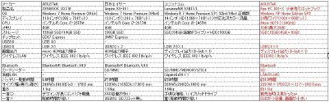 Ultrabook2.jpg
