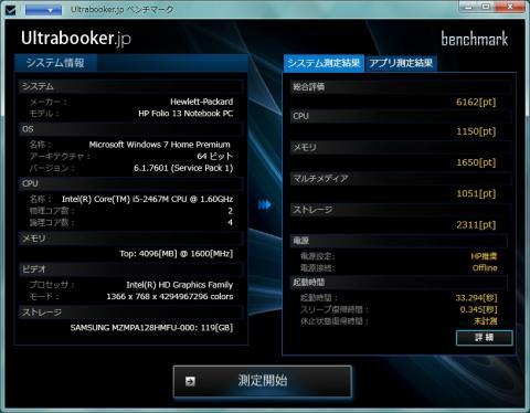 Ultrabooker Benchmark計測
