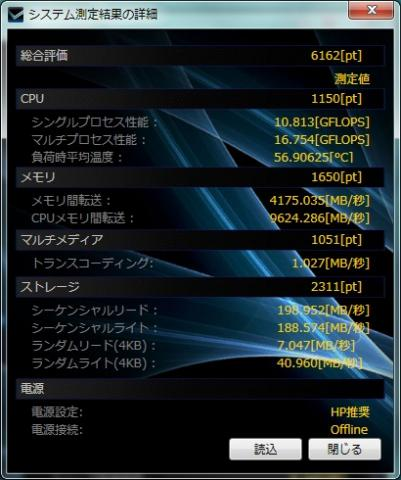 Ultrabooker Benchmark計測詳細