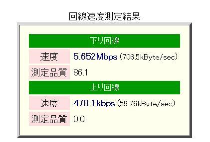 SoftBank UltraWiFi